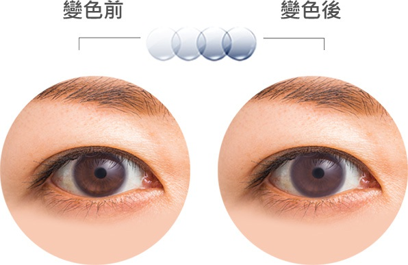 oasys-transition-eye-diagram-hk.jpg